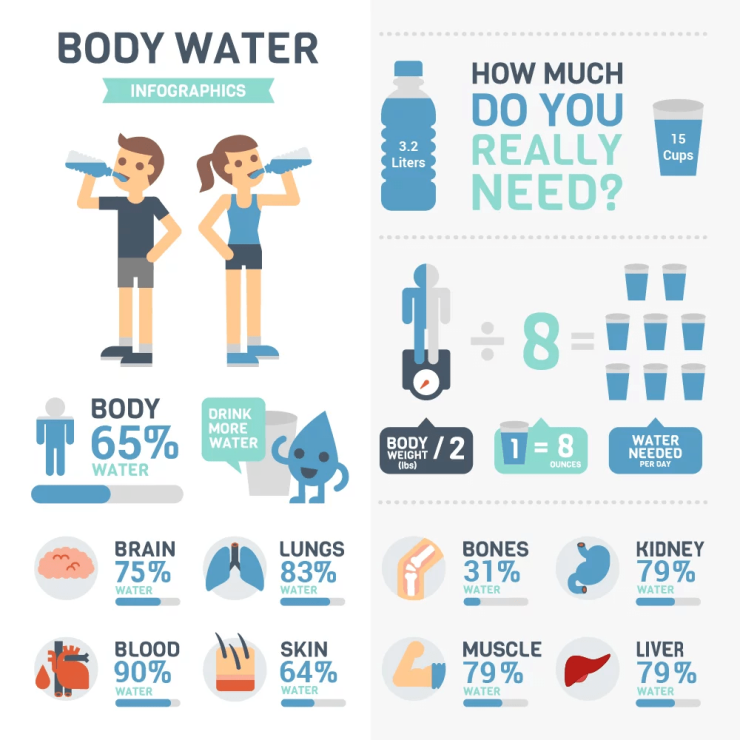 BLOG-How-much-water-should-you-drink